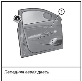 Передняя левая дверь Lada Vesta