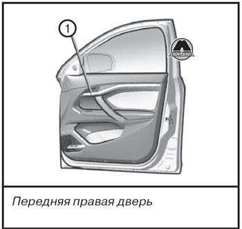 Передняя правая дверь Lada Vesta