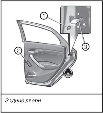 Задние двери Lada Vesta