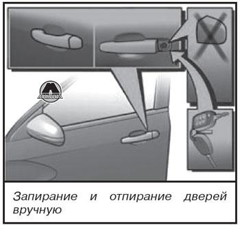 Передняя дверь Lada Vesta