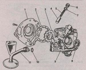 масляный насос ВАЗ 2110