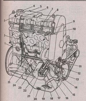 система смазки двигателя ВАЗ 2110