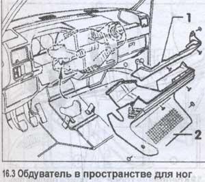 ножной обдуватель Volkswagen Transporter, ножной обдуватель Volkswagen Caravelle