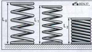 пружина регулятора давления масла Volvo S40, пружина регулятора давления масла Volvo V40