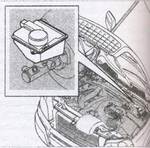 жидкость тормозов и сцепления Volvo XC90