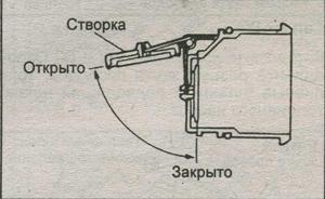 система впрыска топлива Mitsubishi 4G63, двигатели Mitsubishi 4G63
