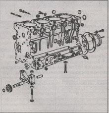 блок цилиндров двигателя VW LT