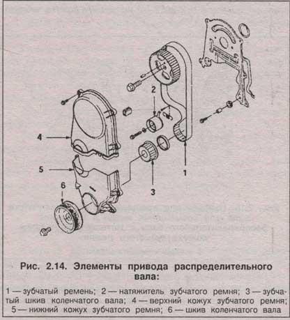 Элементы привода распределительного механизма Daewoo Matiz