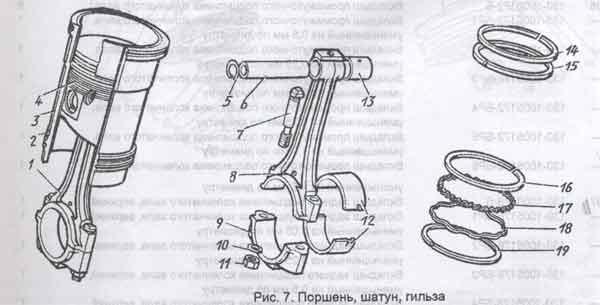 поршень шатун гильза ЗиЛ 130