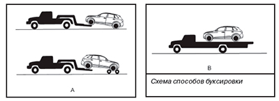 Буксировка Zotye T600