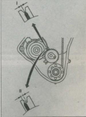 зубчатый натяжной ремень Opel Astra